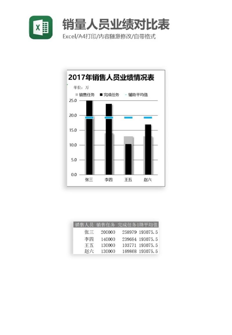 销量人员业绩对比表Excel图表模板