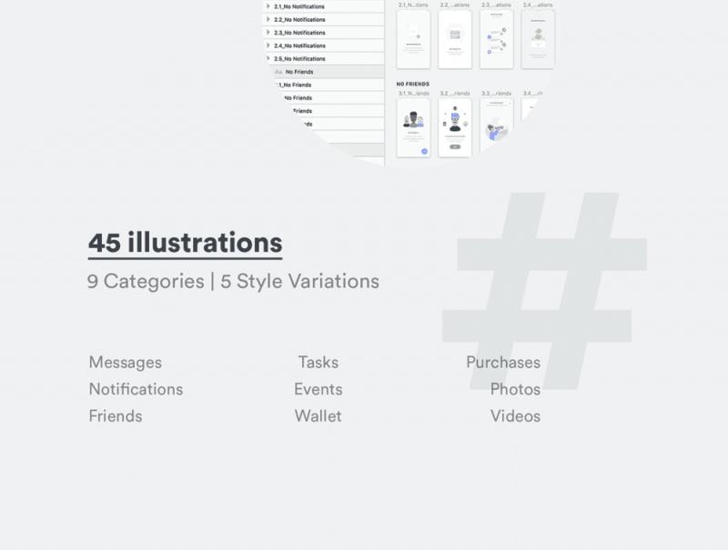 移动应用程序UI插图工具包,空状态卷01