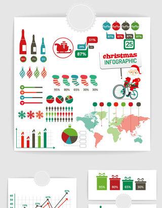 圣诞节ppt数据统计图表