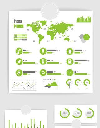 矢量绿色PPT数据统计图表