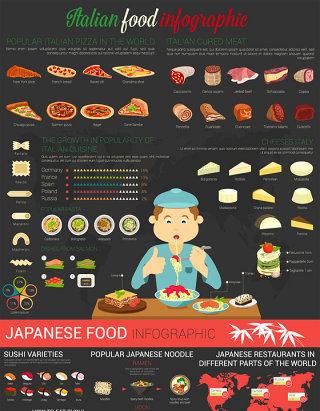 饮食创意分析图表设计矢量素材