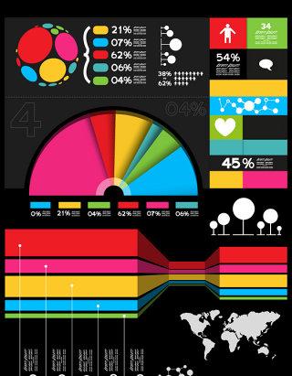 折线图饼图PPT商务素材信息图标矢量元素