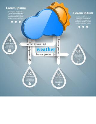 立体天气图标图片