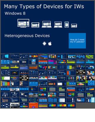 150套微软win8风格ppt图表