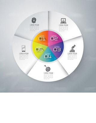 精美圆形商务信息统计图表设计矢量素材