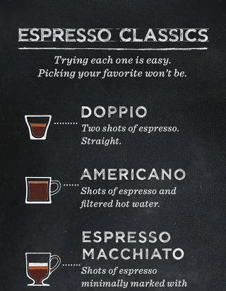 黑板手绘-咖啡的组成