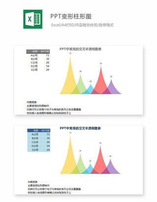 PPT变形柱形图-Excel图表