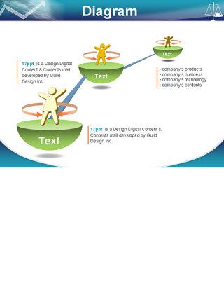项目发展历程PPT图表素材