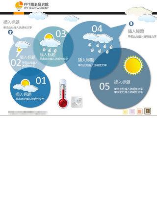 天气预报PPT图表模板