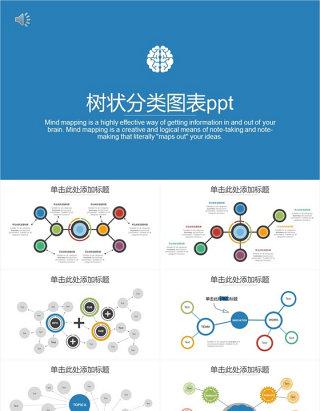 树状分类图表PPT模板