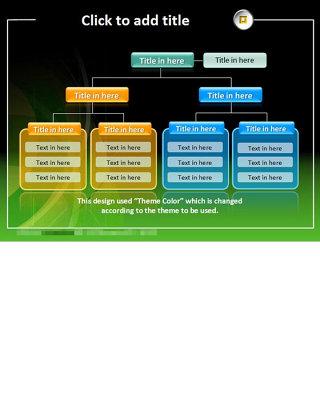 最新组织架构ppt图表