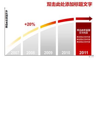 发展历程ppt图表