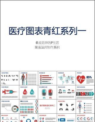 医疗医药药学研究ppt图表及图标素材打包下载