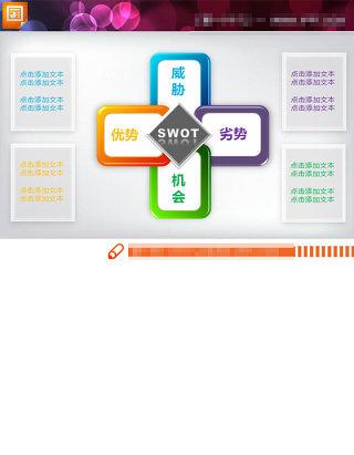 SWOT结构分析PPT说明图图表模板