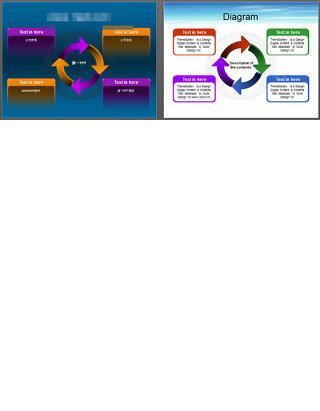 循环组织结构图PPT图表素材
