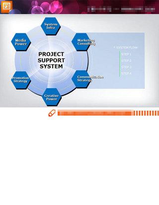 环绕并列关系PPT图表模板