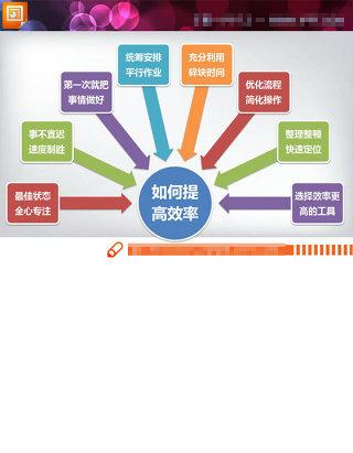 聚合关系PPT图表模板