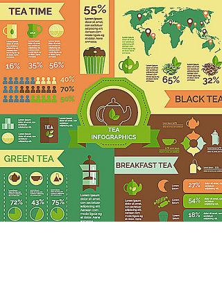 餐饮世界信息图表矢量素材图片