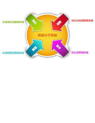 四项彩色聚合关系PPT图表