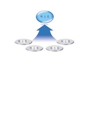 韩国分类图表