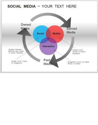 欧美图形图表PPT模板