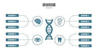 蓝色医学医疗医用PPT图表11