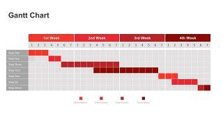红色鱼骨图和甘特图PPT图表-23