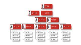 深红组织结构PPT图表-15