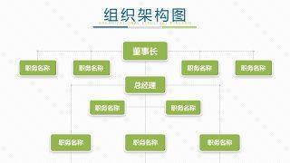 绿色组织结构PPT图表-3