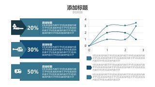 蓝色医学医疗医用PPT图表18