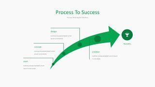绿色流程图PPT图表-26