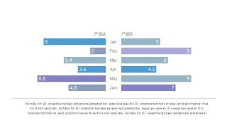 扁平化多彩数据PPT图表-26