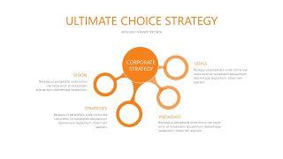 橙色总分关系PPT图表-4
