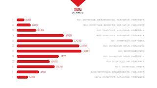 大气红色商务PPT图表-21