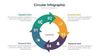 循环递进关系PPT图表-1