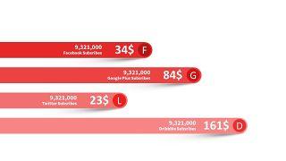 红色数据分析PPT图表-17