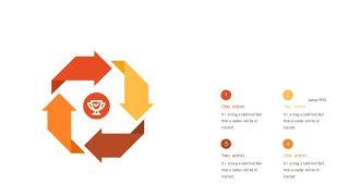 红橙色箭头雷达图PPT图表-7