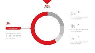 大气红色商务PPT图表-24