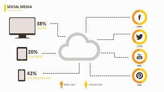 黄色数据关系PPT图表-3