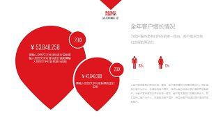 大气红色商务PPT图表-22