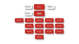 深红组织结构PPT图表-10