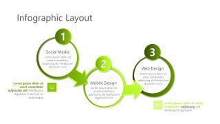 绿色三项关系PPT图表-12