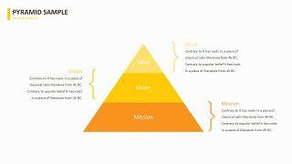黄色数据关系PPT图表-25