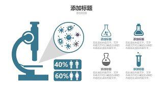 蓝色医学医疗医用PPT图表6