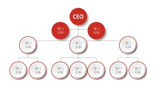 深红组织结构PPT图表-7