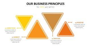 橙黄色并列关系PPT图表-7
