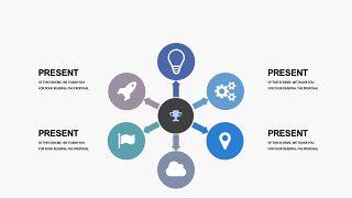 蓝色创意总分关系PPT图表-18