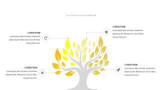 黄色关联关系PPT图表-23