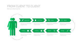 绿色流程图PPT图表-10