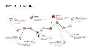 红色鱼骨图和甘特图PPT图表-17